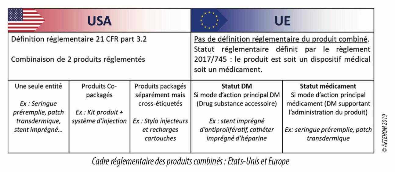 farmaci più - Traducere în română - exemple în italiană | Reverso Context
