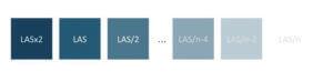 Contrôle visuel : Figure 1