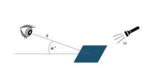 Contrôle visuel : Figure 2