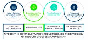 Control Strategy : Figure 4