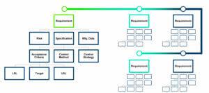 Control Strategy : Figure 5