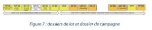 Figure 7 Isolateurs Campagne Vague 67 A3p