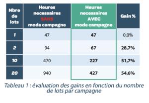 Tableau 1 Isolateurs Campagne Vague 67 A3p