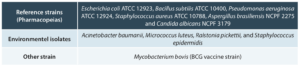 Microorganims : Table 2