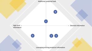 Method Analytical : Figure 1