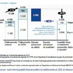 Une nouvelle stratégie de gestion de l'eau en industrie pharmaceutique